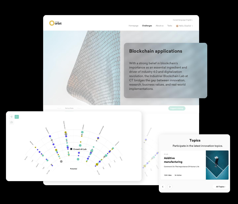 Start-up Radar main overview